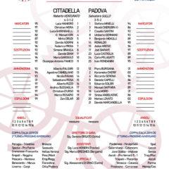 Cittadella – Padova