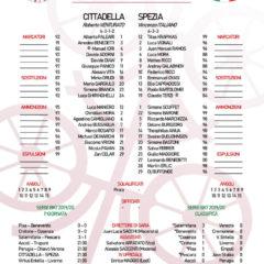 Cittadella – Spezia