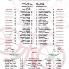 Cittadella – Trapani