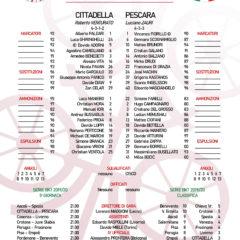Cittadella – Pescara