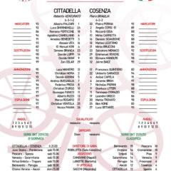 Cittadella – Cosenza