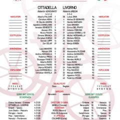 Cittadella – Livorno