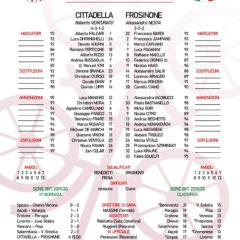 Cittadella – Frosinone