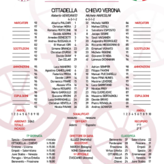 Cittadella – Chievo Verona