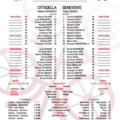 Cittadella – Benevento