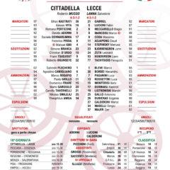 Cittadella | Lecce