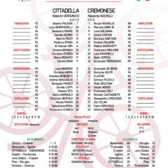 Cittadella – Cremonese