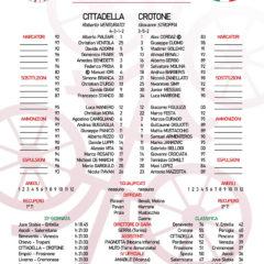 Cittadella – Crotone