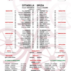 Cittadella | Spezia
