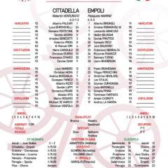 Cittadella – Empoli