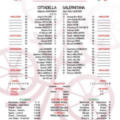 Cittadella – Salernitana