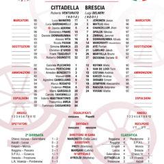 Cittadella | Brescia