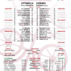 Cittadella | Cosenza