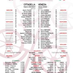 Cittadella – Venezia
