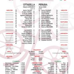 Cittadella – Perugia