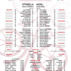 Cittadella – Ascoli
