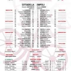 Cittadella | Empoli